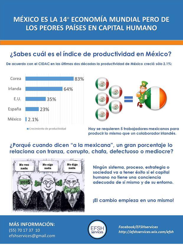 948e7b2a8145 Bajo Capital Humano Mexicano  La Principal Razón de Nuestro Subdesarrollo