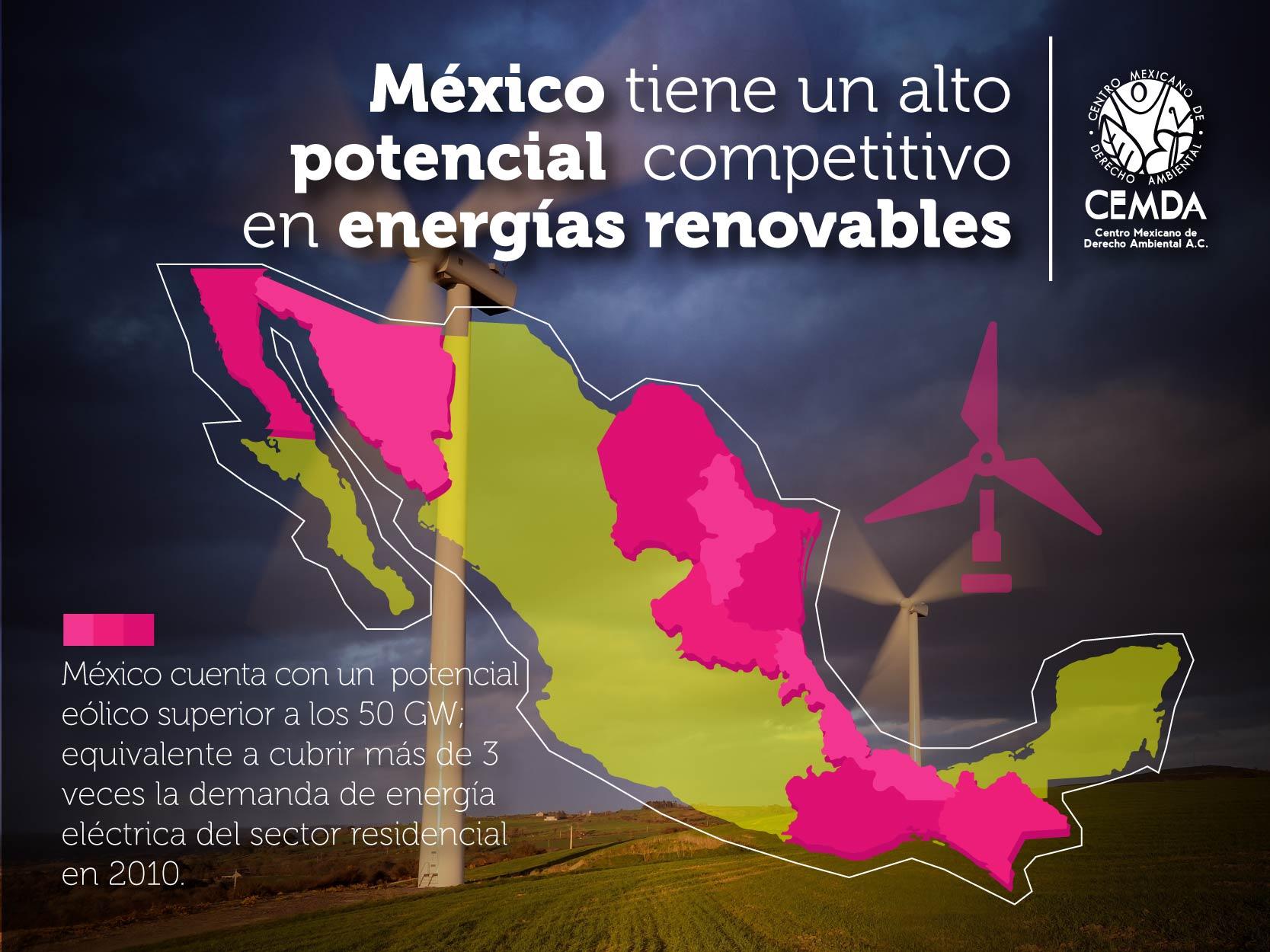 Resultado de imagen para energias limpias en mexico