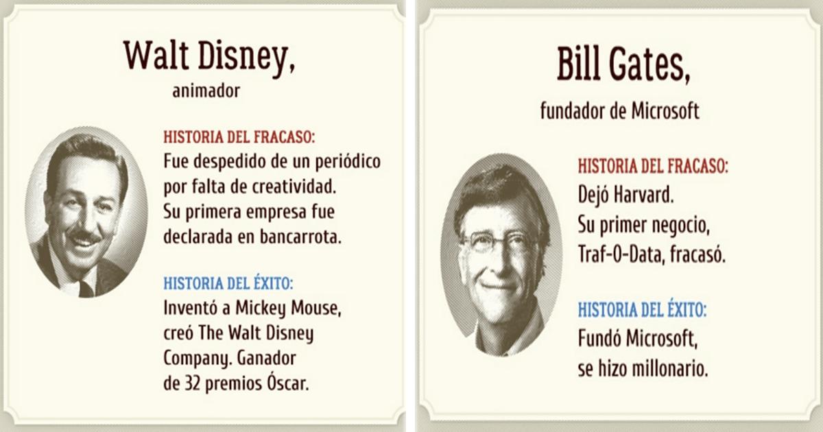 Estos fueron los primeros fracasos de 13 celebridades antes del éxito.