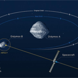 THREAT ON THE ROAD! NASA and ESA prepare to face the Asteroid